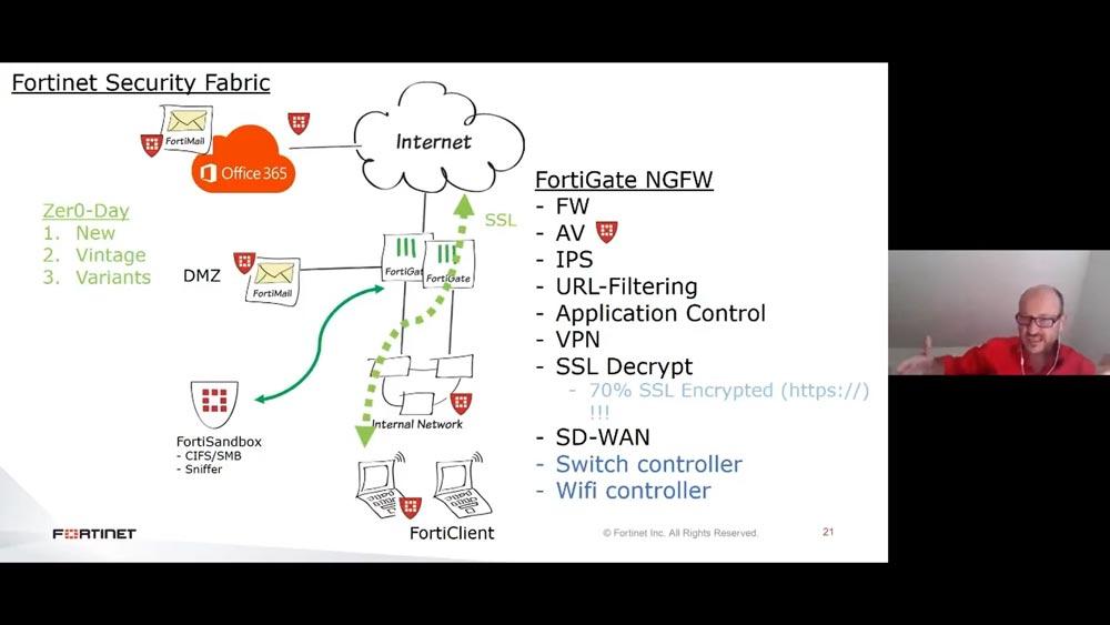Webinar Fortinet Security Fabric | VanRoey.be