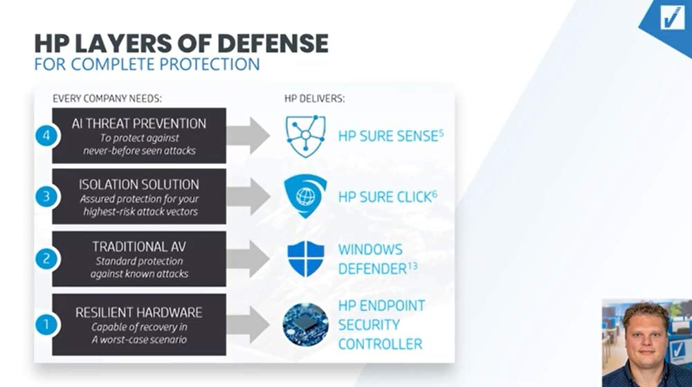 Sécurité HP Elitebook | VanRoey.be
