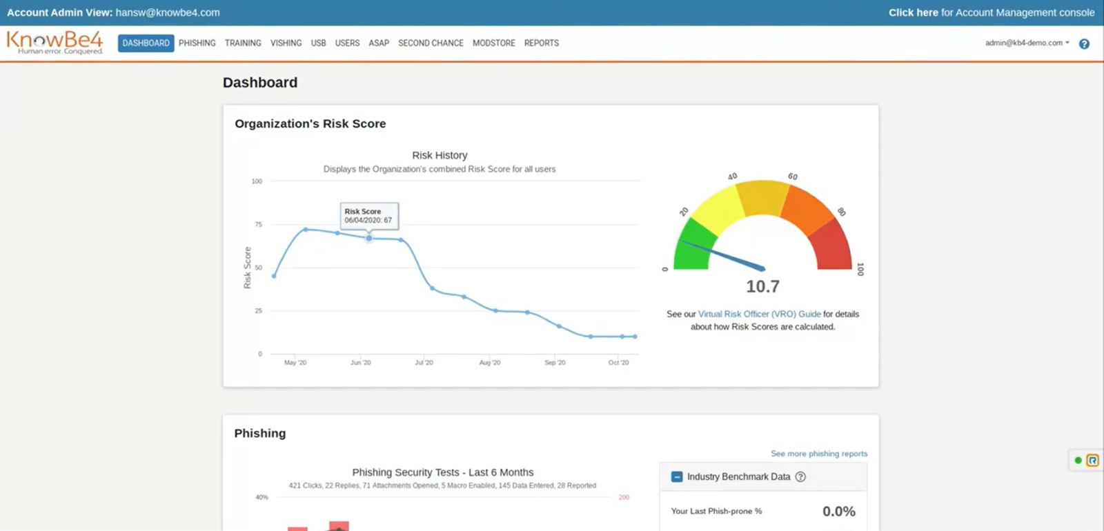 KnowBe4 Security Awareness - Organization's Risk Score | VanRoey.be