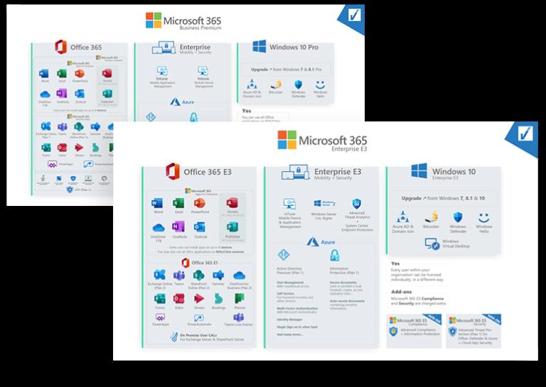 Microsoft 365 overzichten