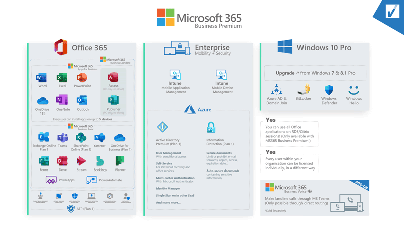 Microsoft 365 Business example