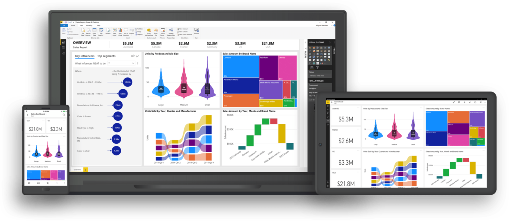 Power BI | VanRoey.be